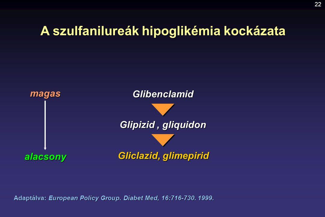 A szulfanilureák hipoglikémia kockázata