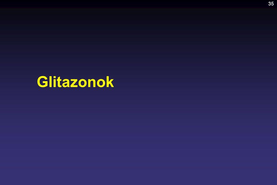 Glitazonok