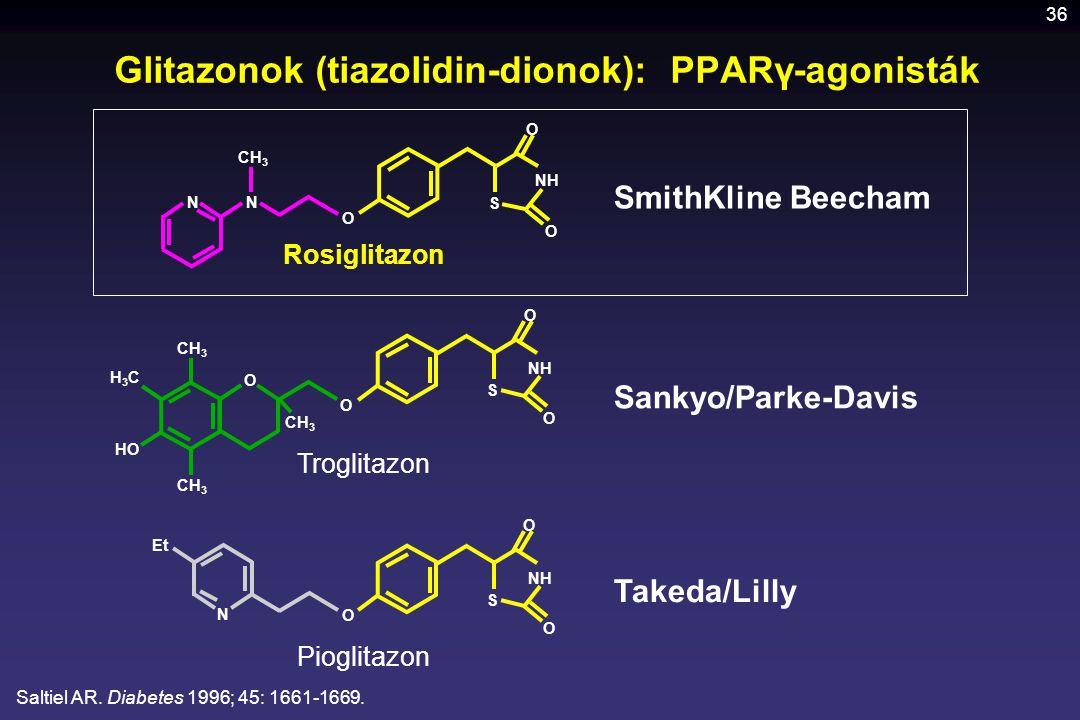 Glitazonok (tiazolidin-dionok): PPARγ-agonisták