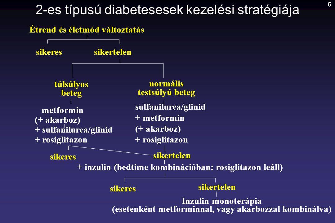 2-es típusú diabetesesek kezelési stratégiája