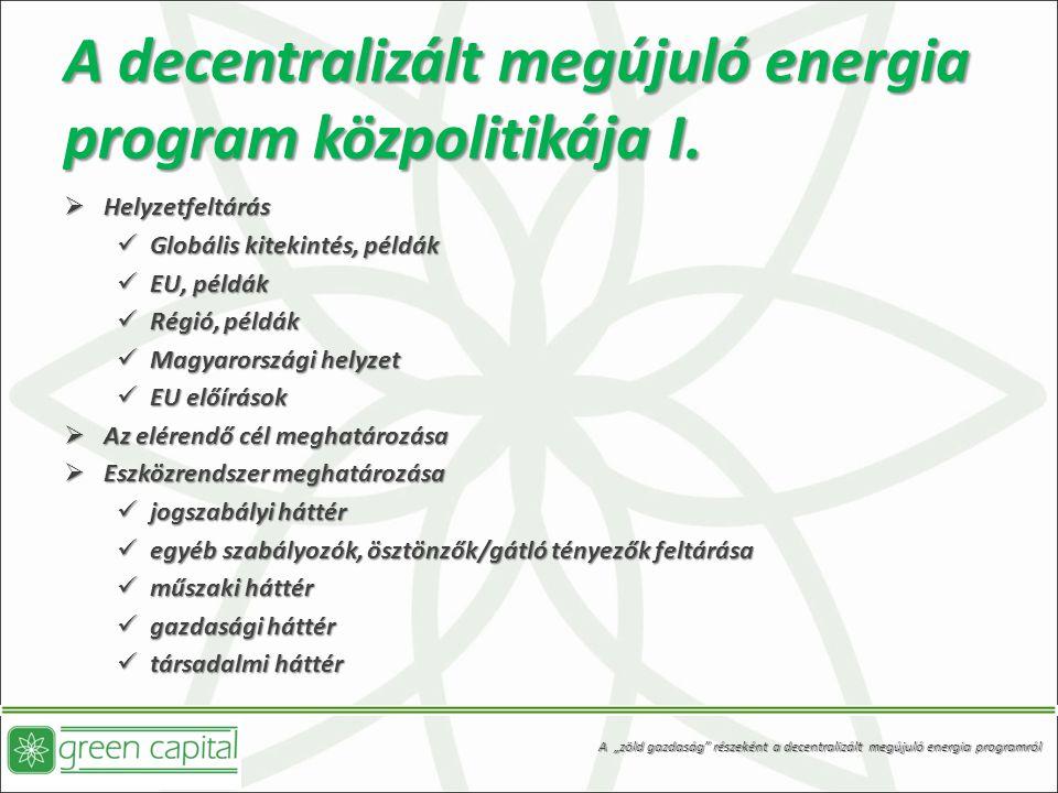 A decentralizált megújuló energia program közpolitikája I.
