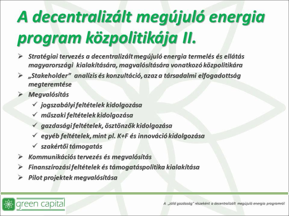 A decentralizált megújuló energia program közpolitikája II.