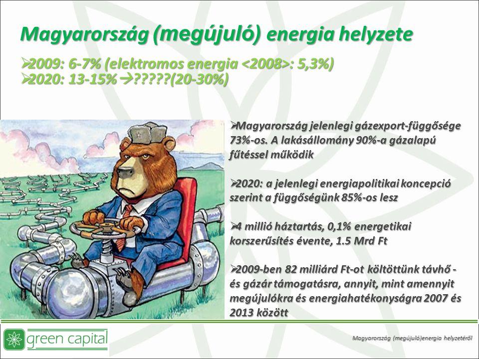 Magyarország (megújuló) energia helyzete