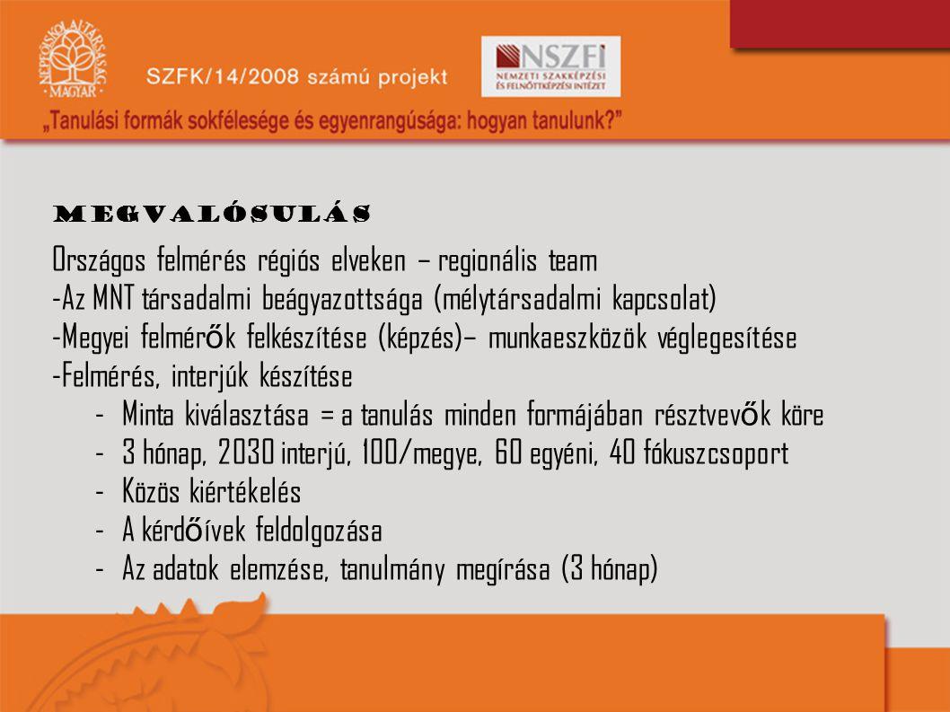 Országos felmérés régiós elveken – regionális team