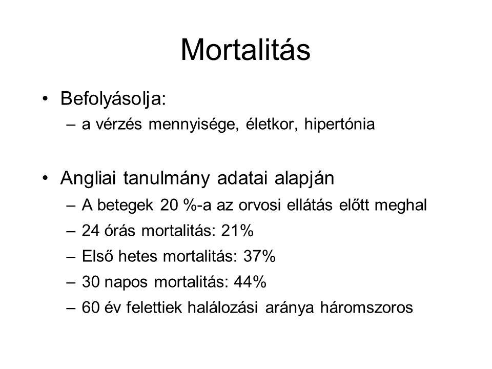 Mortalitás Befolyásolja: Angliai tanulmány adatai alapján