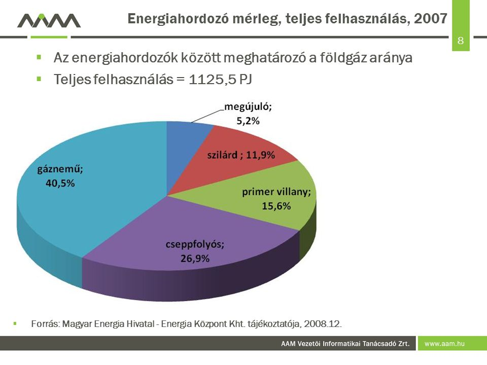 Energiahordozó mérleg, teljes felhasználás, 2007