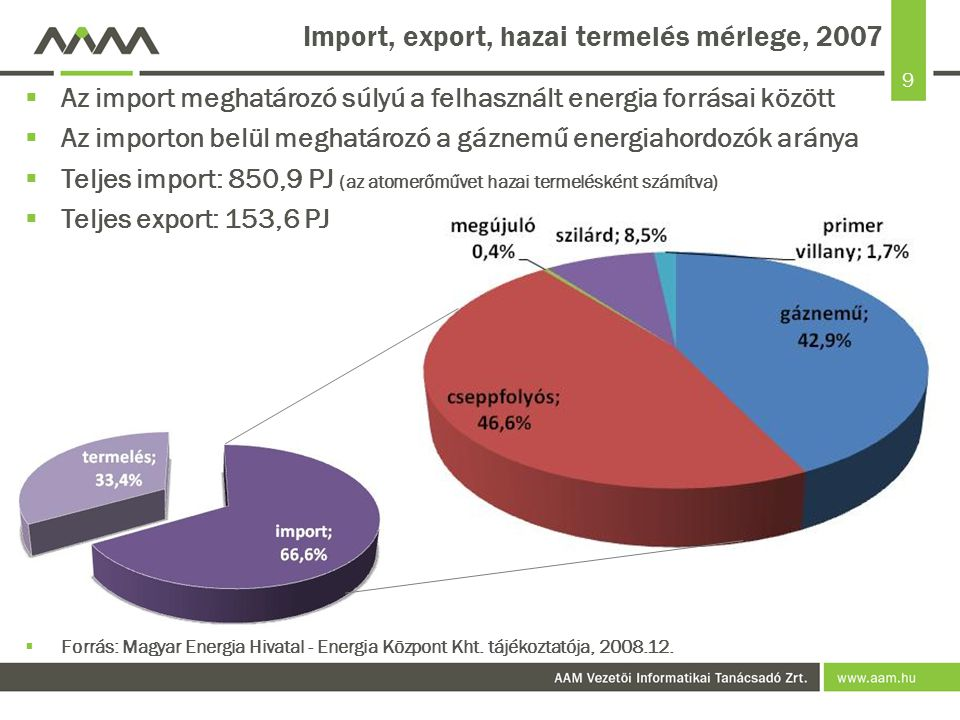 Import, export, hazai termelés mérlege, 2007