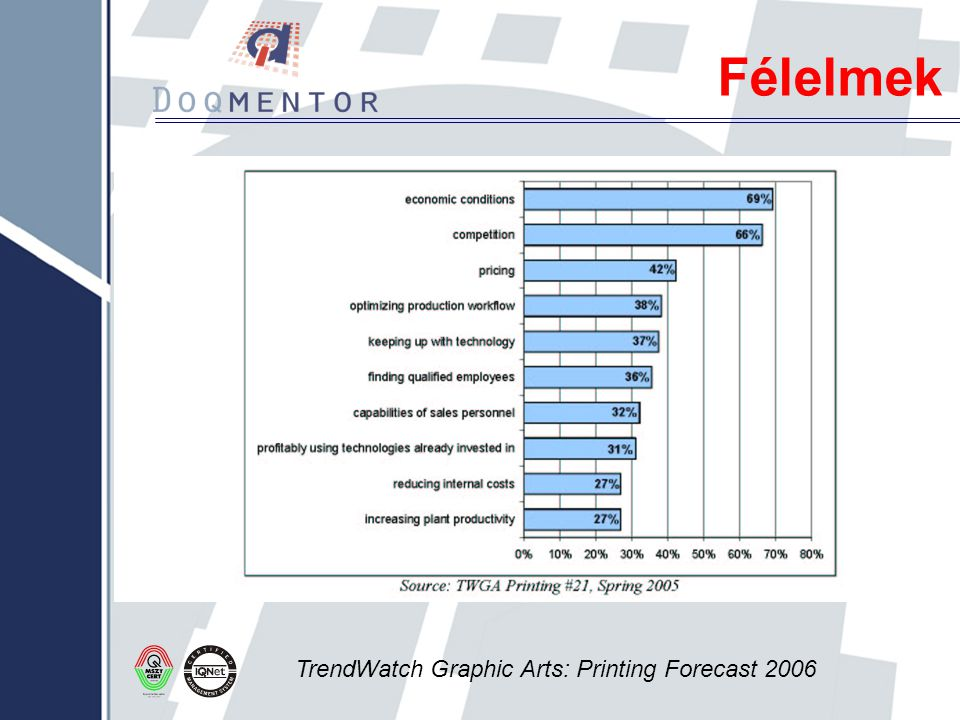 Félelmek TrendWatch Graphic Arts: Printing Forecast 2006