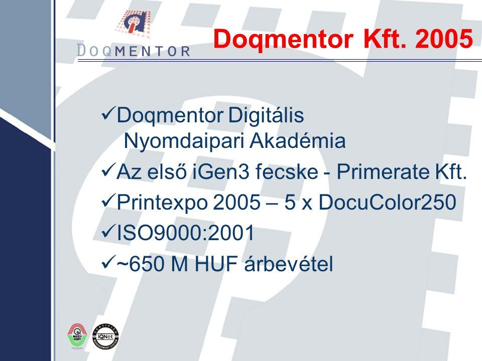 Doqmentor Kft. 2005 Doqmentor Digitális Nyomdaipari Akadémia