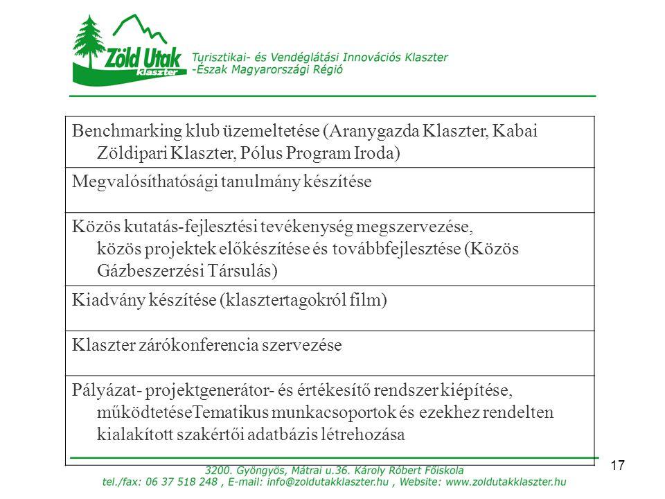 Benchmarking klub üzemeltetése (Aranygazda Klaszter, Kabai Zöldipari Klaszter, Pólus Program Iroda)
