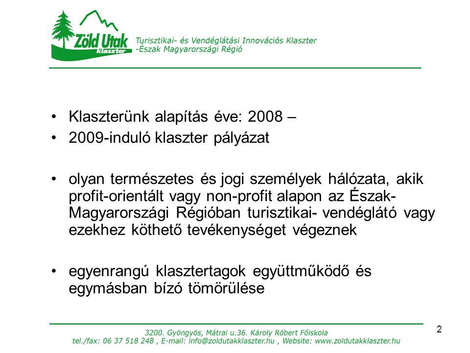 Klaszterünk alapítás éve: 2008 –