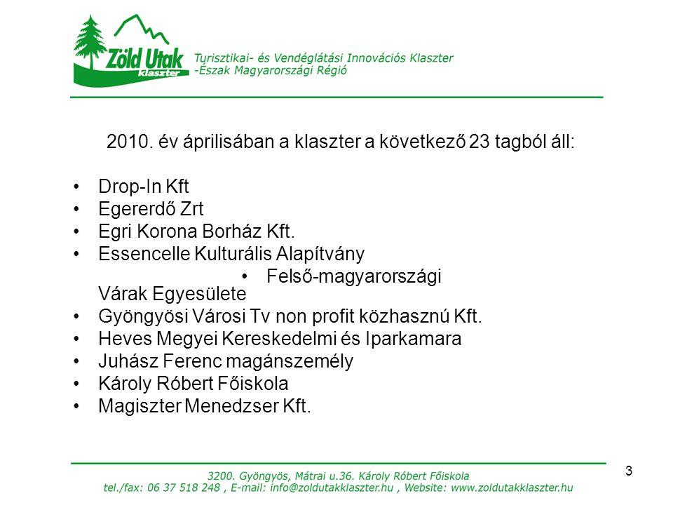 2010. év áprilisában a klaszter a következő 23 tagból áll: