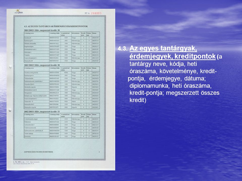 4.3. Az egyes tantárgyak, érdemjegyek, kreditpontok (a tantárgy neve, kódja, heti óraszáma, követelménye, kredit-