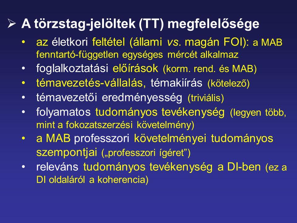 A törzstag-jelöltek (TT) megfelelősége