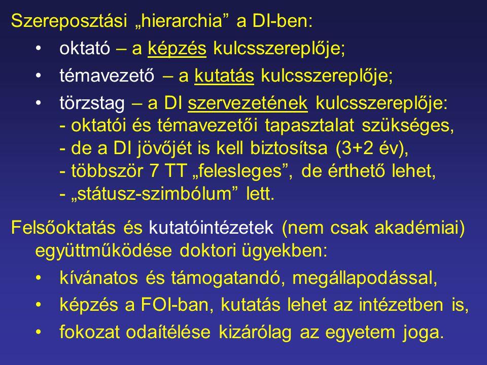 """Szereposztási """"hierarchia a DI-ben:"""