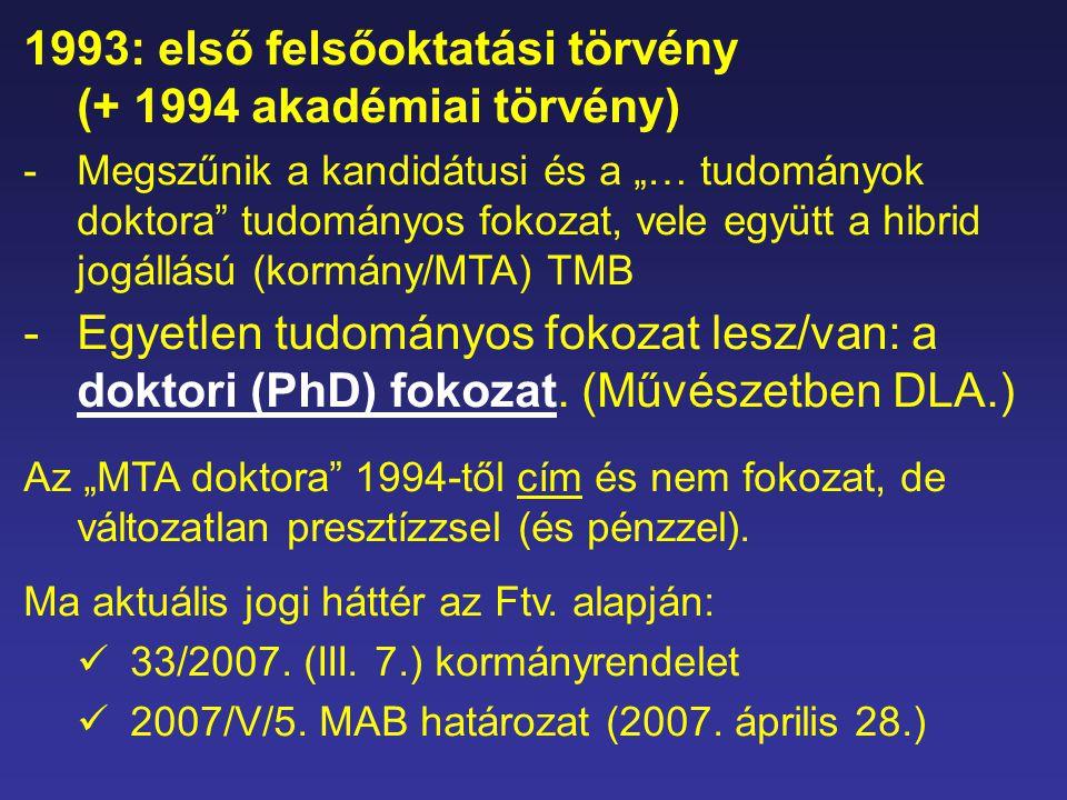 1993: első felsőoktatási törvény (+ 1994 akadémiai törvény)