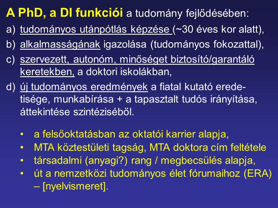A PhD, a DI funkciói a tudomány fejlődésében: