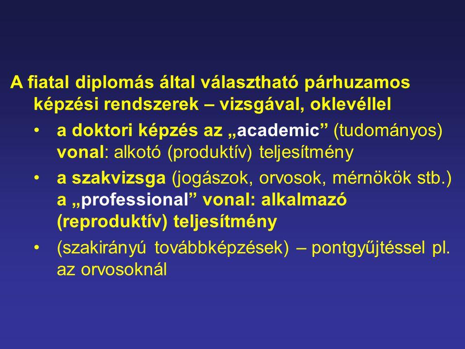 A fiatal diplomás által választható párhuzamos képzési rendszerek – vizsgával, oklevéllel