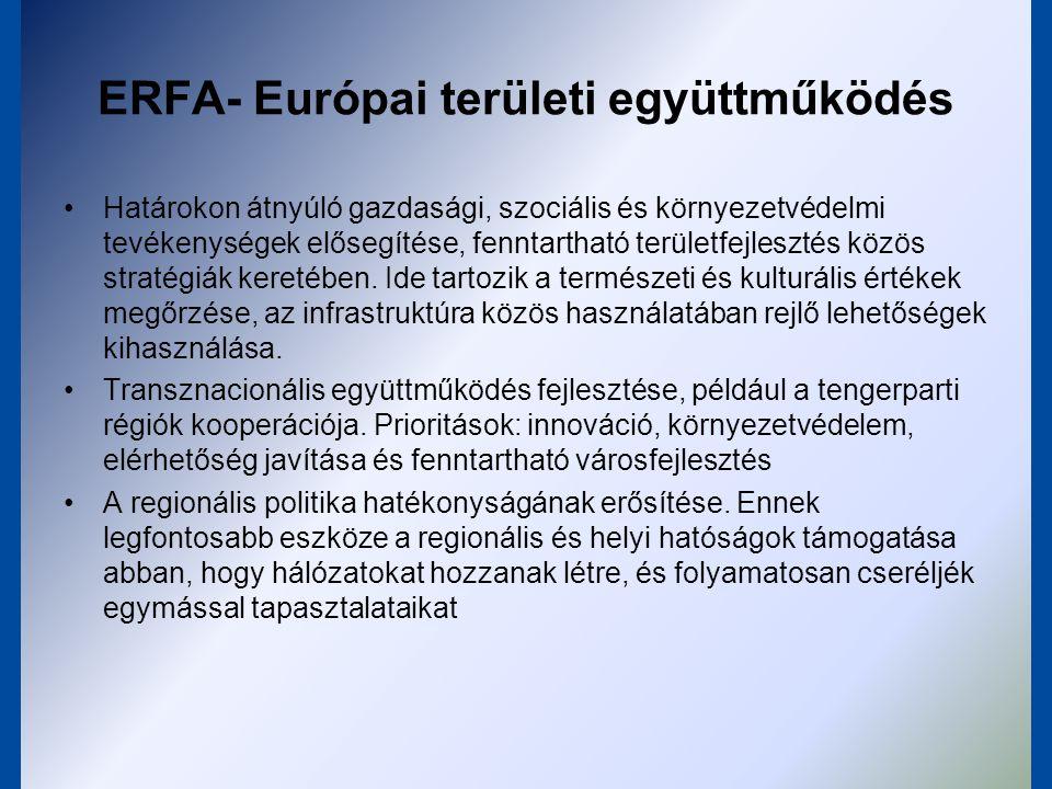 ERFA- Európai területi együttműködés