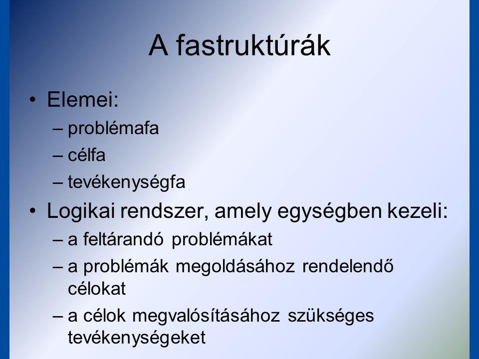 A fastruktúrák Elemei: Logikai rendszer, amely egységben kezeli: