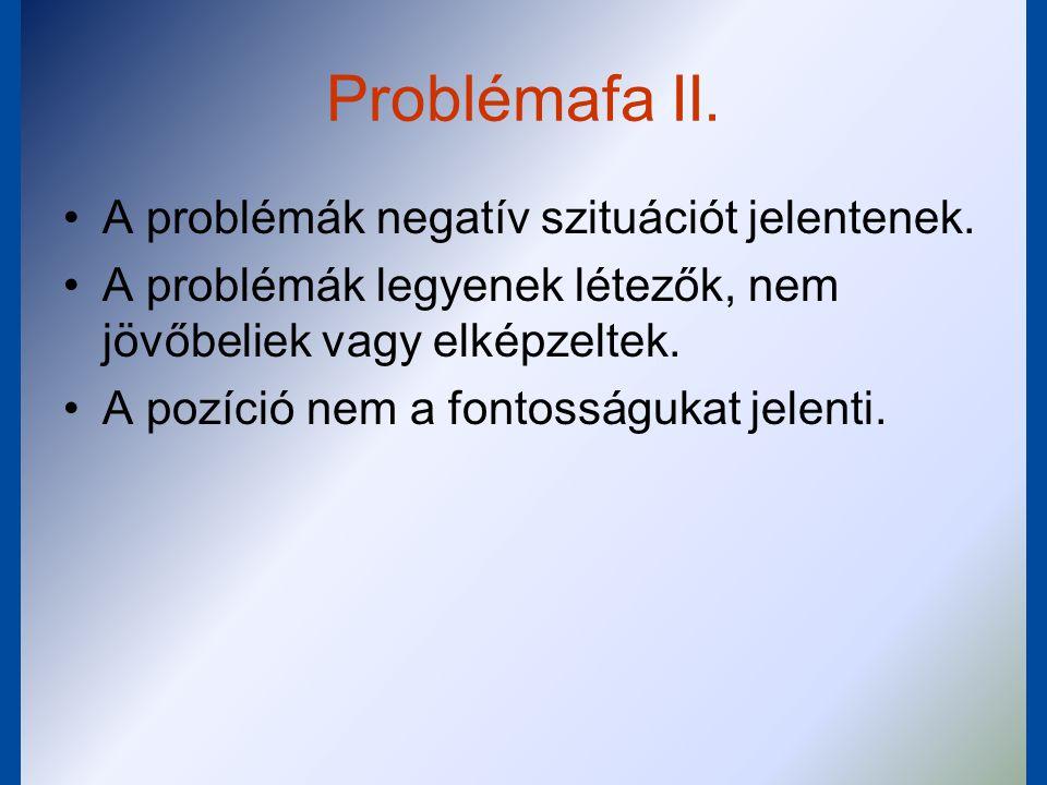 Problémafa II. A problémák negatív szituációt jelentenek.