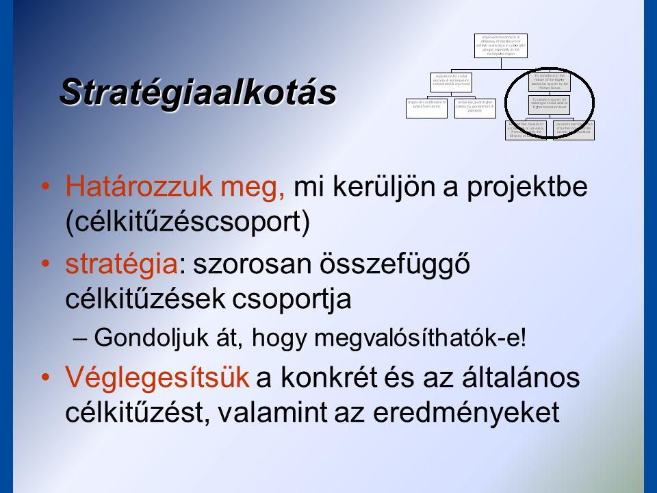Stratégiaalkotás Határozzuk meg, mi kerüljön a projektbe (célkitűzéscsoport) stratégia: szorosan összefüggő célkitűzések csoportja.