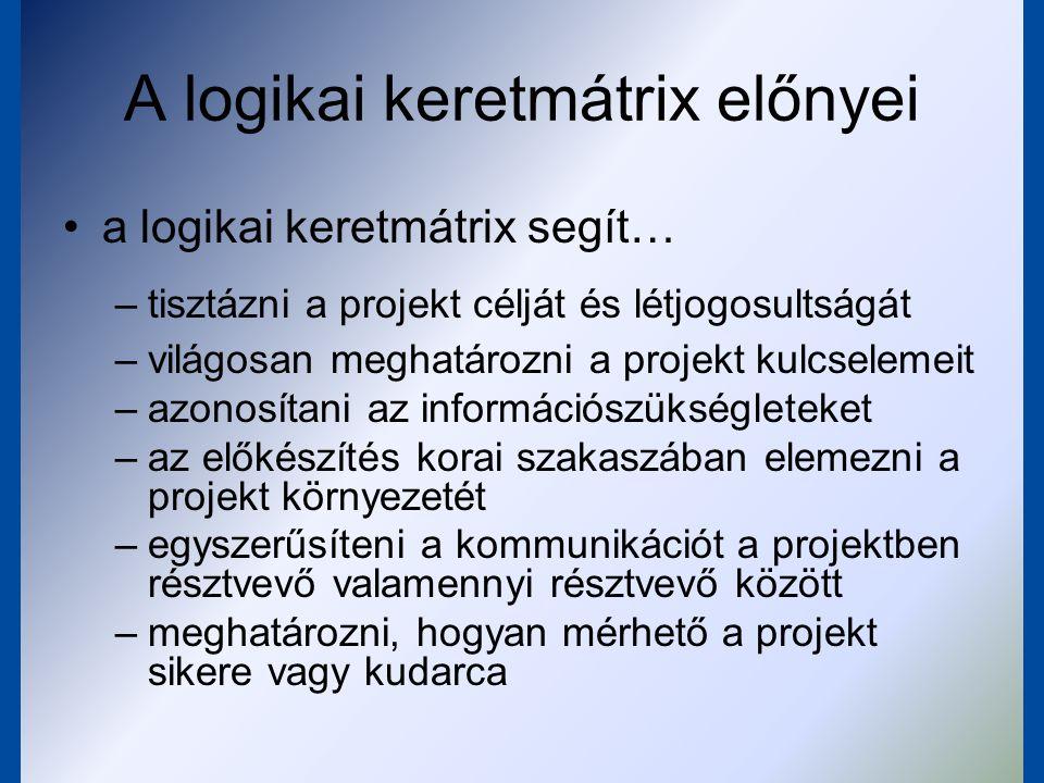 A logikai keretmátrix előnyei