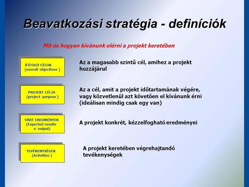 Beavatkozási stratégia - definíciók