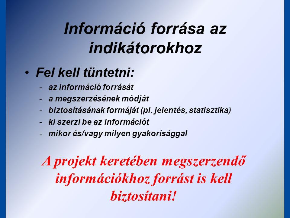 Információ forrása az indikátorokhoz