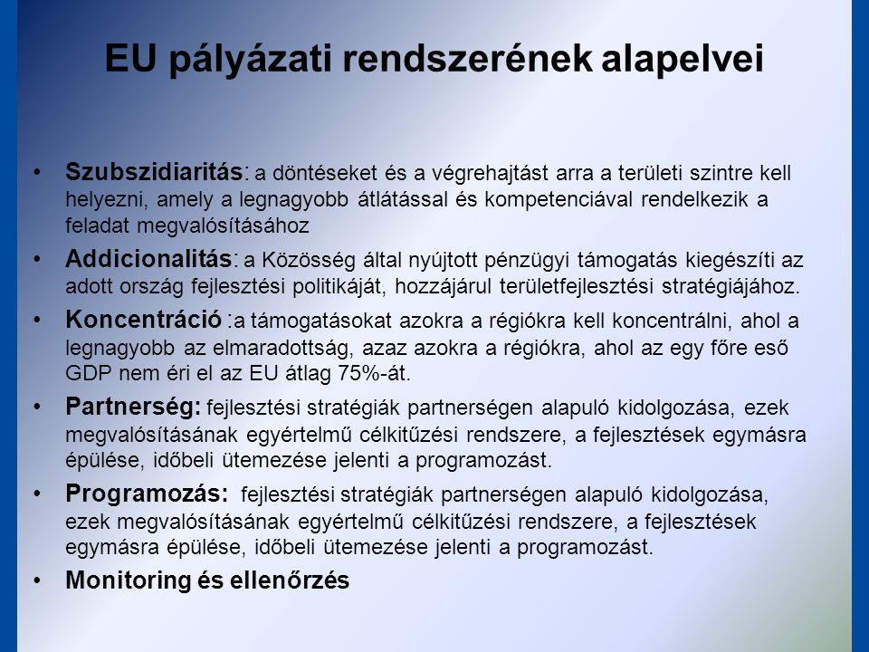 EU pályázati rendszerének alapelvei