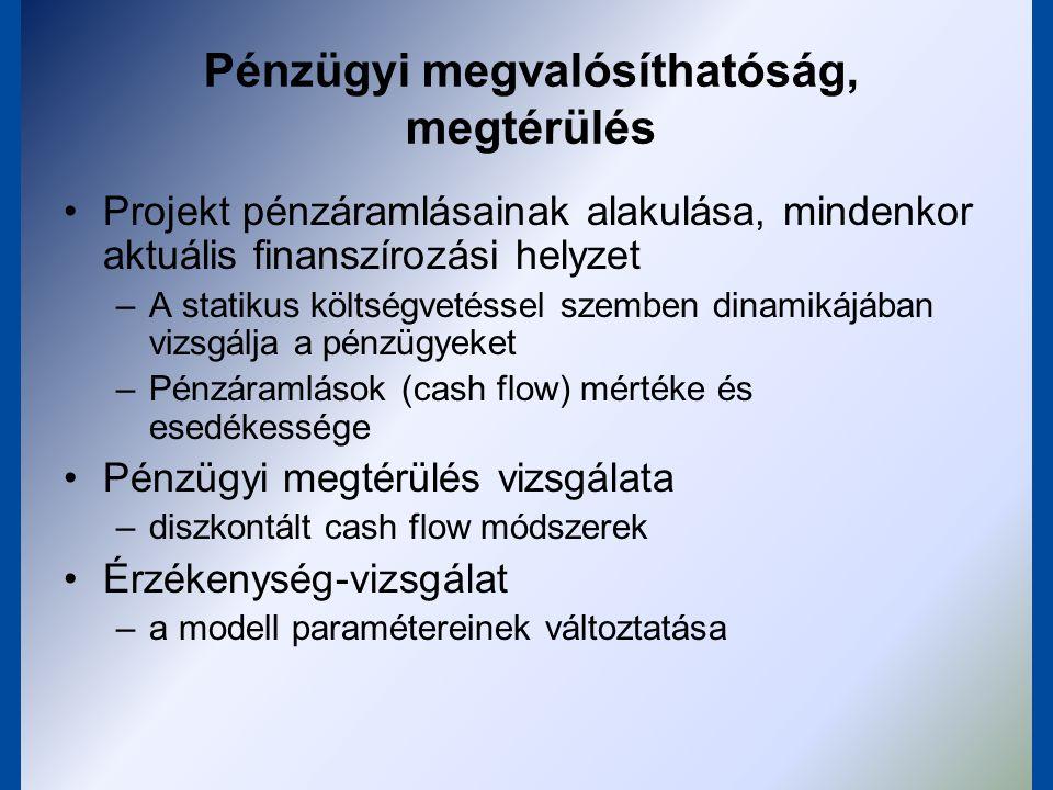 Pénzügyi megvalósíthatóság, megtérülés