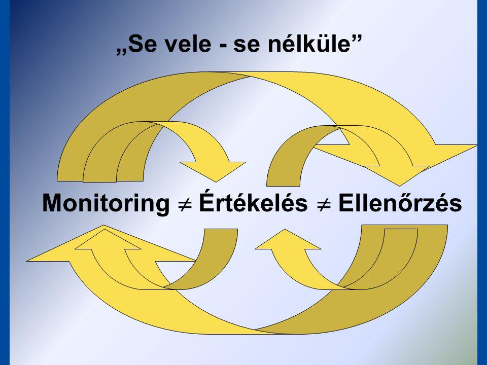 Monitoring  Értékelés  Ellenőrzés