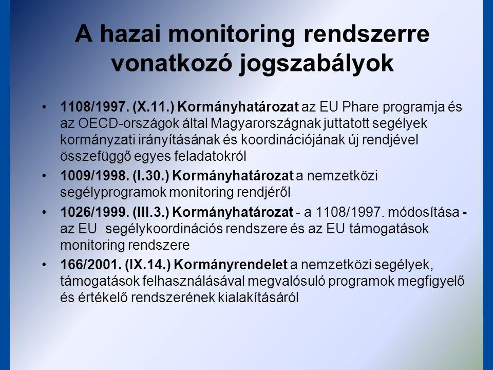 A hazai monitoring rendszerre vonatkozó jogszabályok