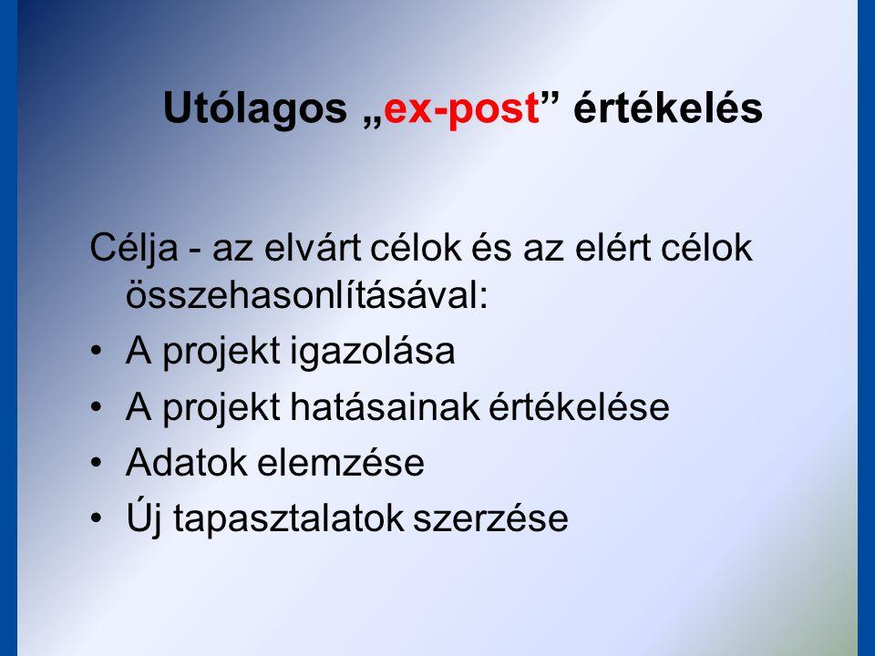 """Utólagos """"ex-post értékelés"""
