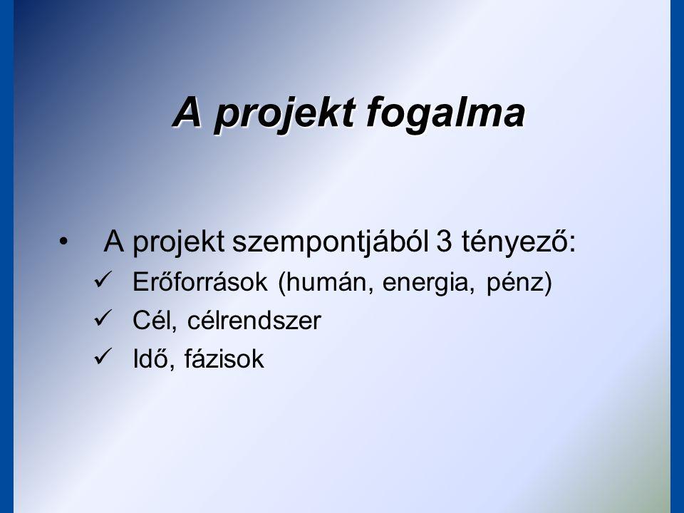 A projekt fogalma A projekt szempontjából 3 tényező:
