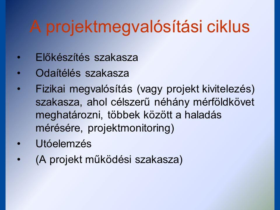 A projektmegvalósítási ciklus