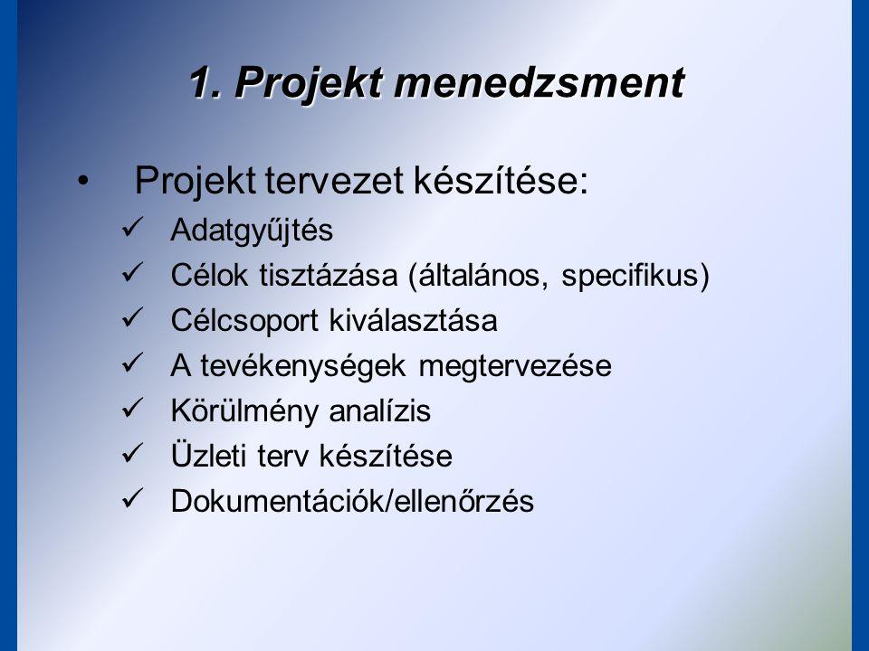 1. Projekt menedzsment Projekt tervezet készítése: Adatgyűjtés