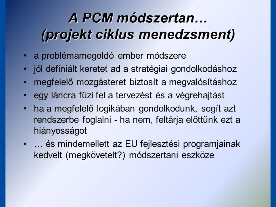 A PCM módszertan… (projekt ciklus menedzsment)