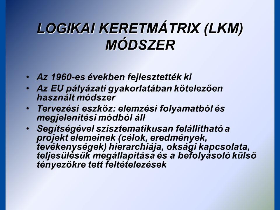 LOGIKAI KERETMÁTRIX (LKM) MÓDSZER