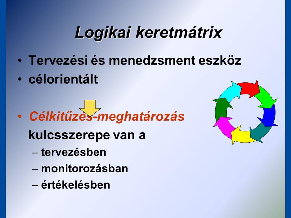 Logikai keretmátrix Tervezési és menedzsment eszköz célorientált
