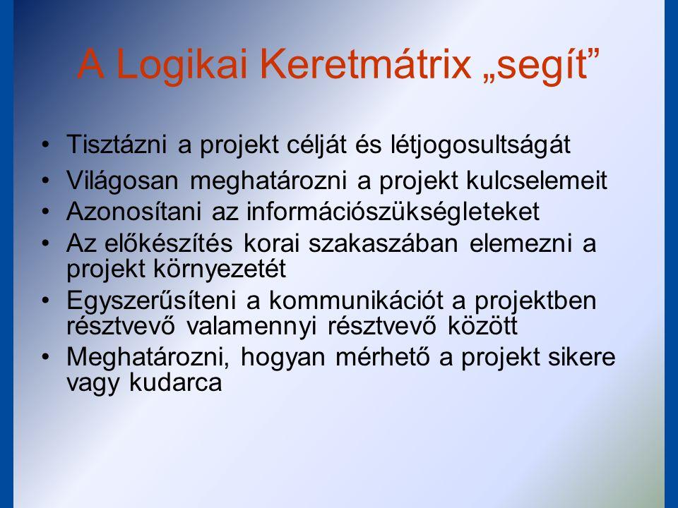 """A Logikai Keretmátrix """"segít"""