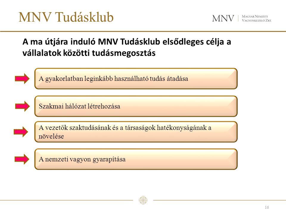 MNV Tudásklub A ma útjára induló MNV Tudásklub elsődleges célja a vállalatok közötti tudásmegosztás.