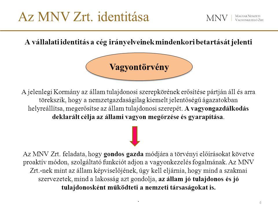 Az MNV Zrt. identitása Vagyontörvény