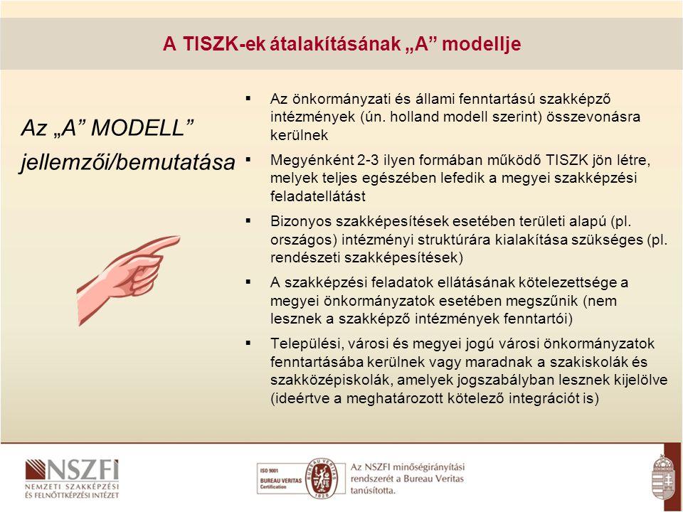 """A TISZK-ek átalakításának """"A modellje"""
