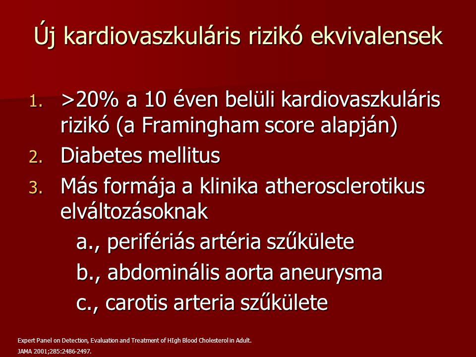 Új kardiovaszkuláris rizikó ekvivalensek