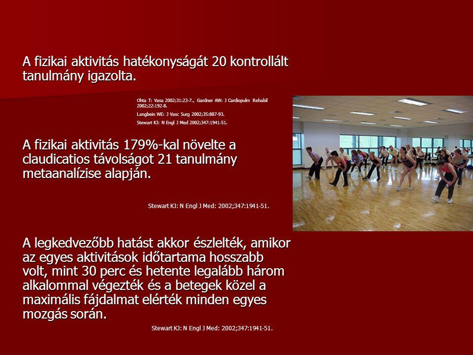 A fizikai aktivitás hatékonyságát 20 kontrollált tanulmány igazolta.