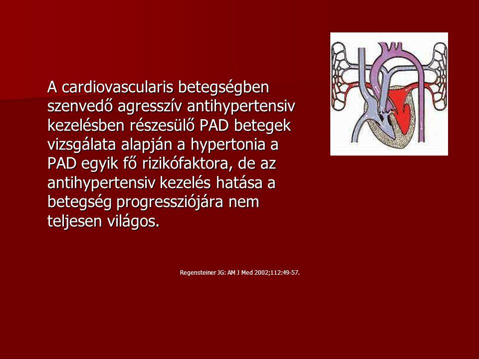 A cardiovascularis betegségben szenvedő agresszív antihypertensiv kezelésben részesülő PAD betegek vizsgálata alapján a hypertonia a PAD egyik fő rizikófaktora, de az antihypertensiv kezelés hatása a betegség progressziójára nem teljesen világos.