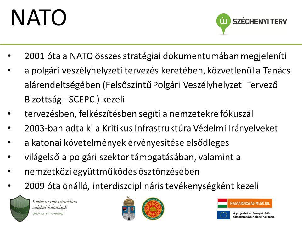 NATO 2001 óta a NATO összes stratégiai dokumentumában megjeleníti