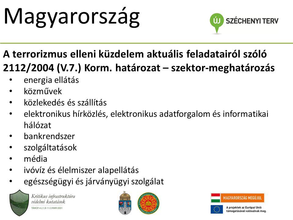 Magyarország A terrorizmus elleni küzdelem aktuális feladatairól szóló 2112/2004 (V.7.) Korm. határozat – szektor-meghatározás.