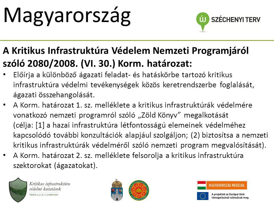 Magyarország A Kritikus Infrastruktúra Védelem Nemzeti Programjáról szóló 2080/2008. (VI. 30.) Korm. határozat: